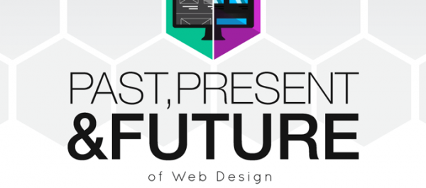 Infographic PAST, PRESENT, AND FUTURE OF WEB DESIGN
