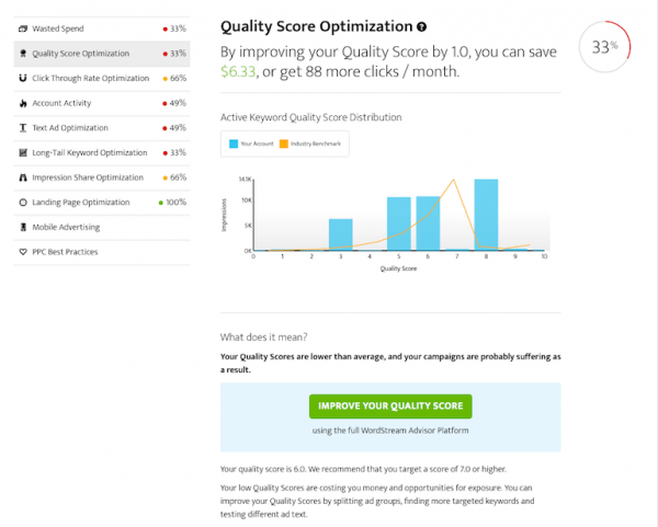 adwords performance grader quality score