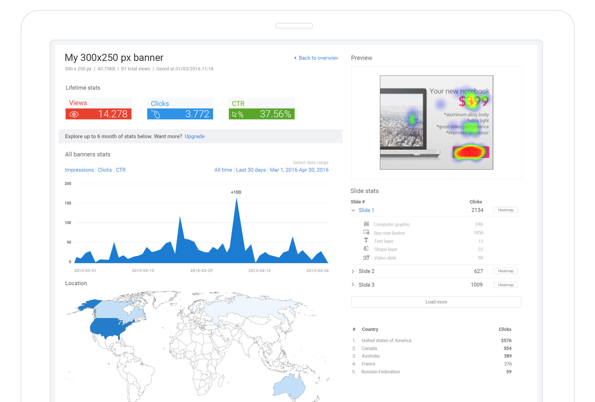 bannersnack reporting tools analytics