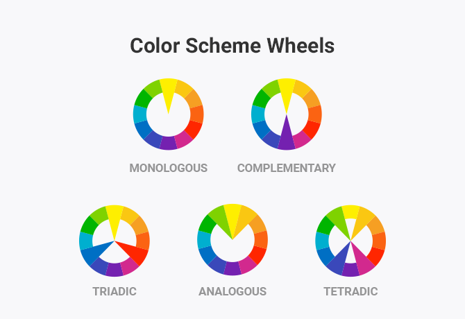 Types of color combinations
